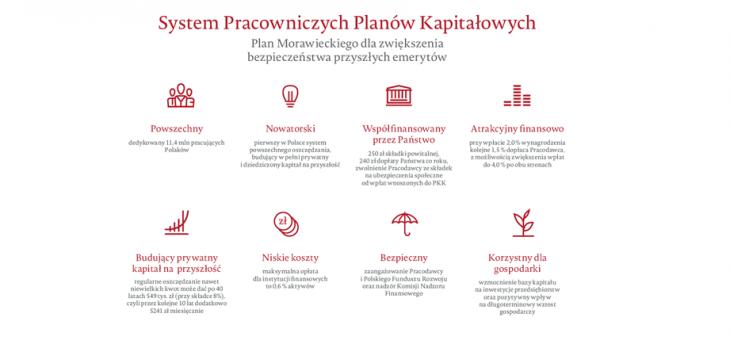 Sebastian Solecki: Co już wiemy o Pracowniczych Planach Kapitałowych? Blaski i cienie zapowiadanej reformy