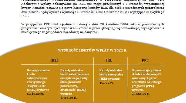 Zmiany w limitach PPE, IKE I IKZE na 2021 rok – informacja prawna
